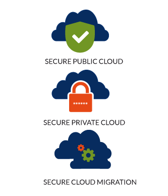 stp-secure-cloud-b