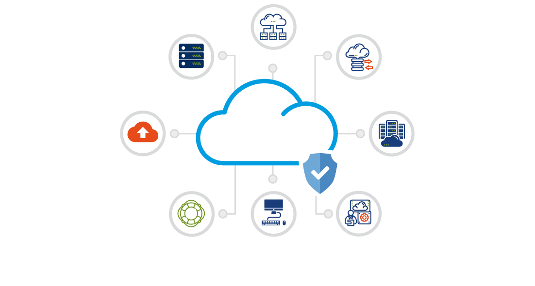 Step Ahead - Secure Public Cloud