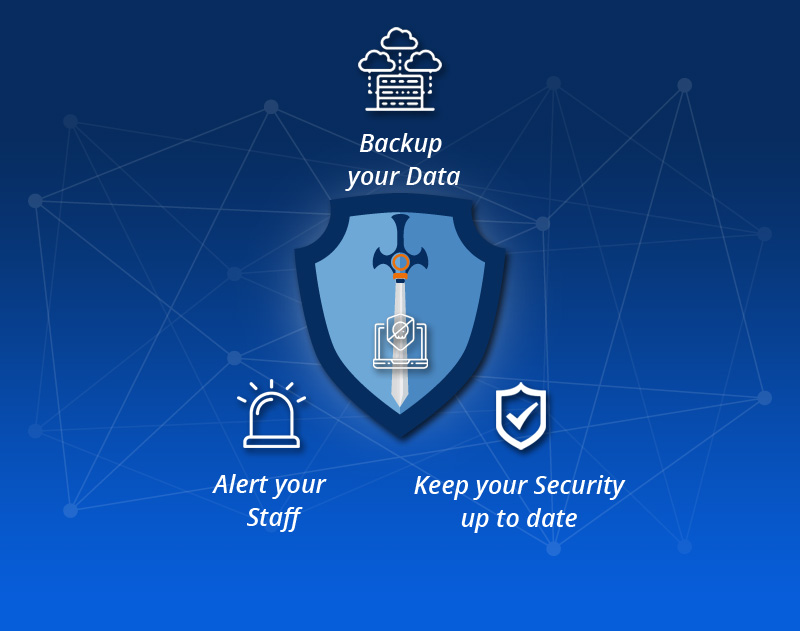 Step Ahead Ransomware Protection